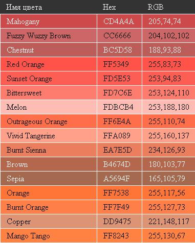 Таблица цветов с группировкой по похожести цветов